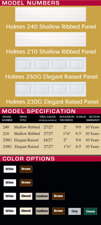 insulated commercial door specifications